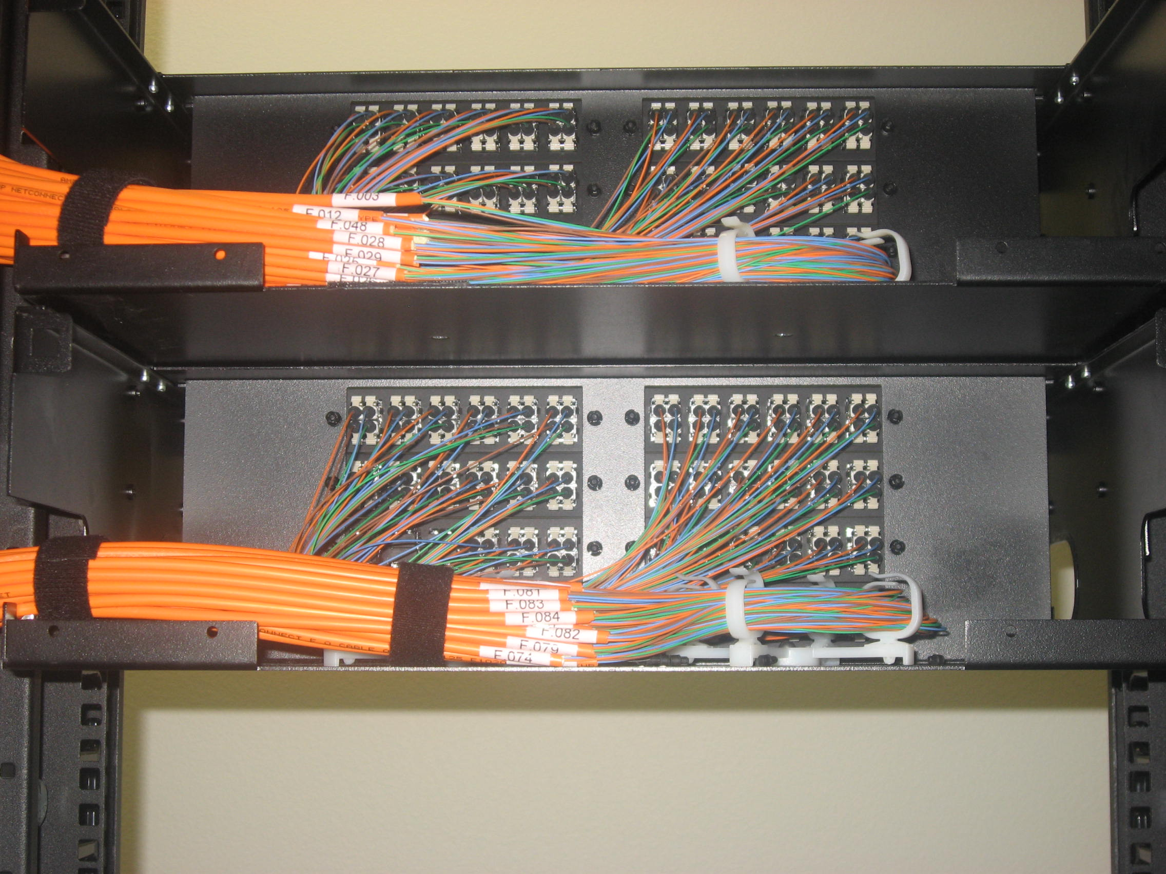 Fiber Optics Patch Panel